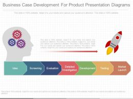 Business Case Development For Product Presentation Diagrams