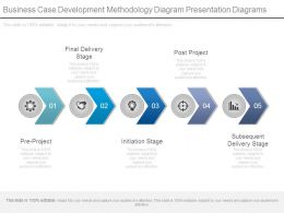 Business Case Development Methodology Diagram Presentation Diagrams