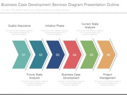 Business Case Development Services Diagram Presentation Outline