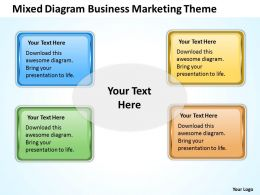 Business Case Diagram Mixed Marketing Theme Powerpoint Slides 0523