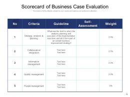 Business Case Evaluation Analysis Investment Management Strategic Requirement