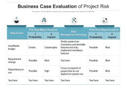 Business Case Evaluation Of Project Risk