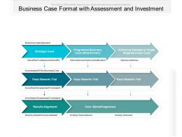 Business Case Format With Assessment And Investment