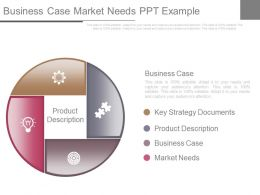 Business Case Market Needs Ppt Example