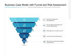 Business Case Model With Funnel And Risk Assessment