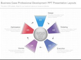 Business Case Professional Development Ppt Presentation Layouts
