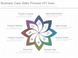 Business Case Sales Process Ppt Slides