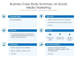 Business Case Study Summary On Social Media Marketing