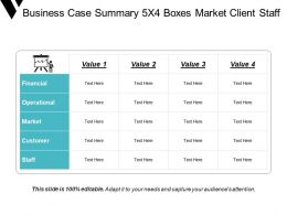 Business Case Summary 5x4 Boxes Market Client Staff