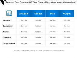 Business Case Summary 6x5 Table Financial Operational Market Organizational
