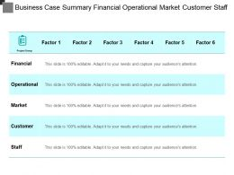 Business Case Summary Financial Operational Market Customer Staff