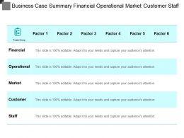 Business Case Summary Financial Operational Market Customer Staff