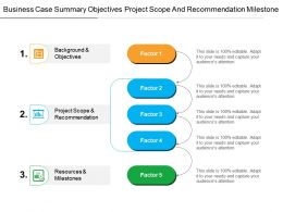 Business Case Summary Objectives Project Scope And Recommendation Milestone