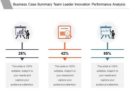 Business Case Summary Team Leader Innovation Performance Analysis