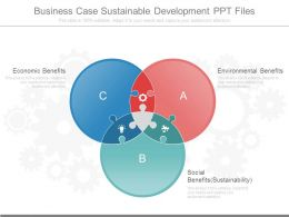 Business Case Sustainable Development Ppt Files