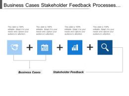 Business Cases Stakeholder Feedback Processes Accountability Risk Analysis