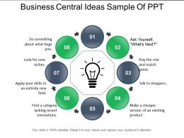 Business Central Ideas Sample Of Ppt