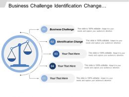 Business Challenge Identification Change Determining Impact Cumulative Change