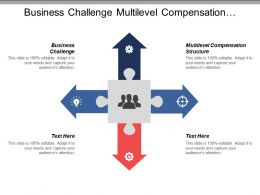 Business Challenge Multilevel Compensation Structure Increase Sales Inter Orders