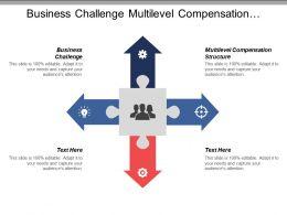 business_challenge_multilevel_compensation_structure_increase_sales_inter_orders_Slide01