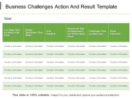 Business Challenges Action And Result Template Powerpoint Slide