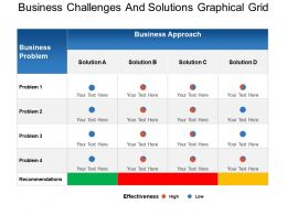 Business Challenges And Solutions Graphical Grid Sample Of Ppt