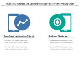 Business Challenges And Solutions Showing By Bulls Eye And Analytic Graph