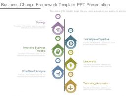 Business Change Framework Template Ppt Presentation