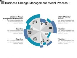 Business Change Management Model Process Project Planning Control Cpb
