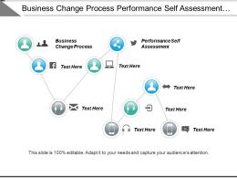 Business Change Process Performance Self Assessment Management Energy Cpb
