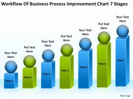 Business Charts Workflow Of Process Improvement 7 Stages Powerpoint Templates