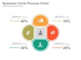 Business Circle Process Chart With Business Icons Powerpoint Slides