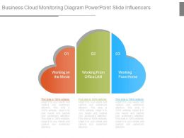 Business Cloud Monitoring Diagram Powerpoint Slide Influencers
