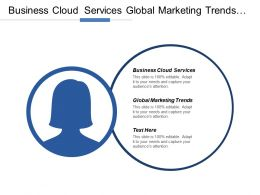 Business Cloud Services Global Marketing Trends Omnichannel Scheduling Cpb