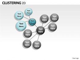 Business Cluster Design