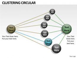 Business Clustering Design