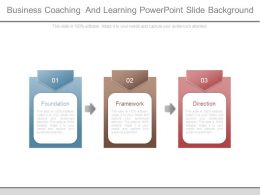 Business Coaching And Learning Powerpoint Slide Background