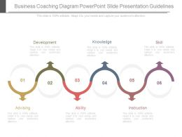 Business Coaching Diagram Powerpoint Slide Presentation Guidelines