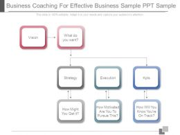 Business Coaching For Effective Business Sample Ppt Sample