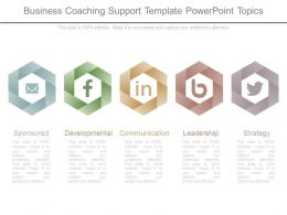 Business Coaching Support Template Powerpoint Topics