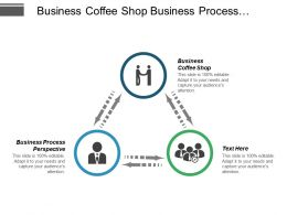Business Coffee Shop Business Process Perspective Email Direct Marketing Cpb