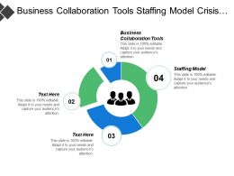 Business Collaboration Tools Staffing Model Crisis Management Motivational Techniques