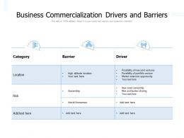 Business Commercialization Drivers And Barriers