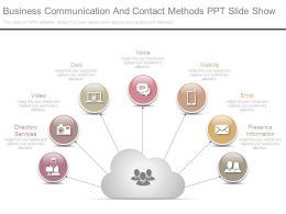 Business Communication And Contact Methods Ppt Slide Show