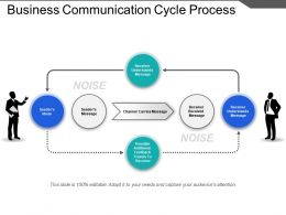 Business Communication Cycle Process Example Of PPT