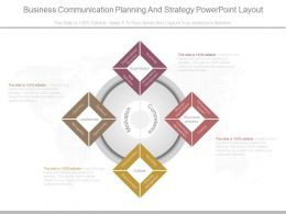 Business Communication Planning And Strategy Powerpoint Layout