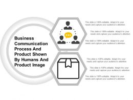Business Communication Process And Product Shown By Humans And Product Image