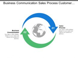 Business Communication Sales Process Customer Prospecting Viral Marketing