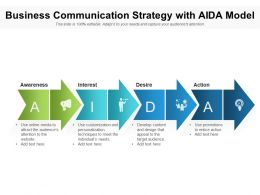 Business Communication Strategy With AIDA Model