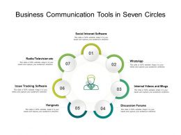 Business Communication Tools In Seven Circles